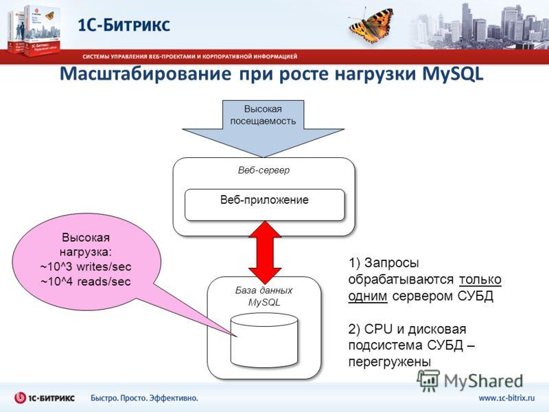 Веб-сервер База данных MySQL Веб-приложение Высокая нагрузка: ~10^3 writes/sec ~10^4 reads/sec Высокая посещаемость 1) Запросы обрабатываются только одним сервером СУБД 2) CPU и дисковая подсистема СУБД – перегружены Масштабирование при росте нагрузк