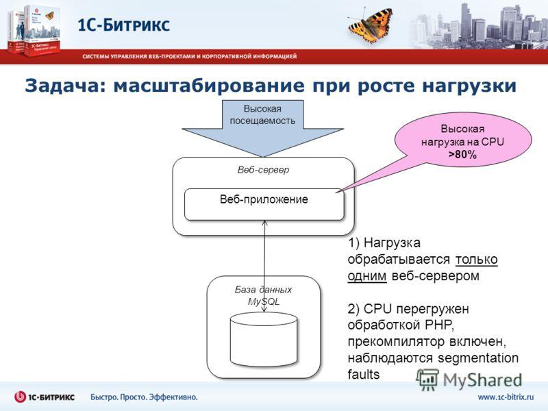 Веб-сервер База данных MySQL Веб-приложение Высокая нагрузка на CPU >80% Высокая посещаемость 1) Нагрузка обрабатывается только одним веб-сервером 2) CPU перегружен обработкой PHP, прекомпилятор включен, наблюдаются segmentation faults Задача: масшта