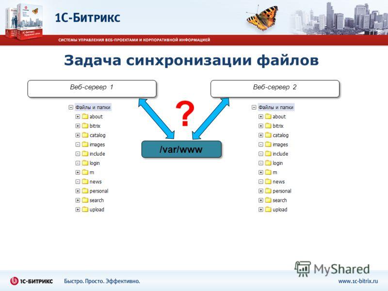 Веб-сервер 1 /var/www Веб-сервер 2 ? Задача синхронизации файлов