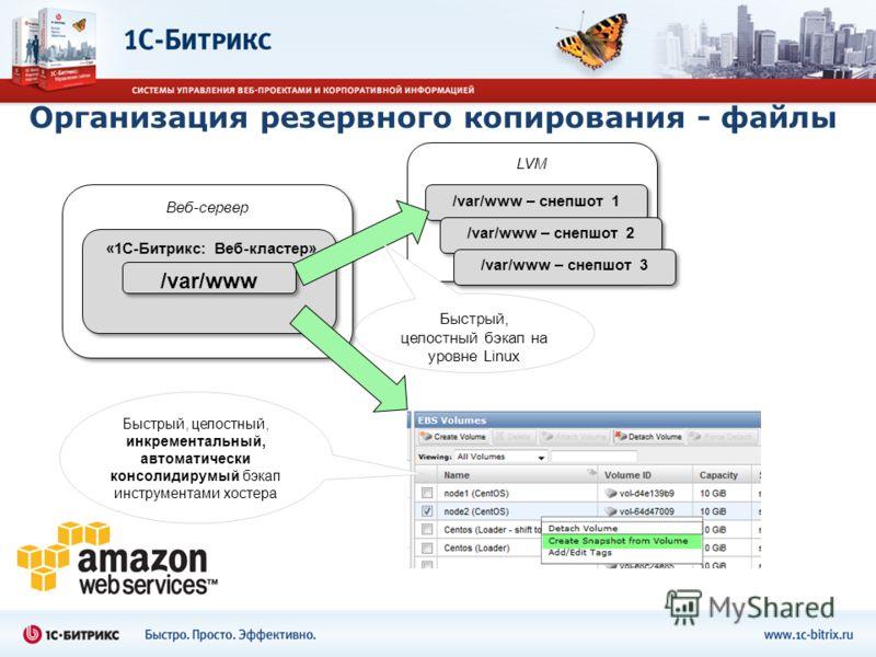 Веб-сервер «1С-Битрикс: Веб-кластер» /var/www LVM /var/www – снепшот 1 /var/www – снепшот 2 /var/www – снепшот 3 Быстрый, целостный бэкап на уровне Linux Быстрый, целостный, инкрементальный, автоматически консолидирумый бэкап инструментами хостера Ор