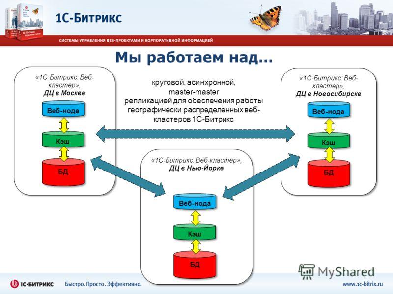 «1С-Битрикс: Веб- кластер», ДЦ в Москве БД Веб-нода «1С-Битрикс: Веб-кластер», ДЦ в Нью-Йорке «1С-Битрикс: Веб- кластер», ДЦ в Новосибирске круговой, асинхронной, master-master репликацией для обеспечения работы географически распределенных веб- клас