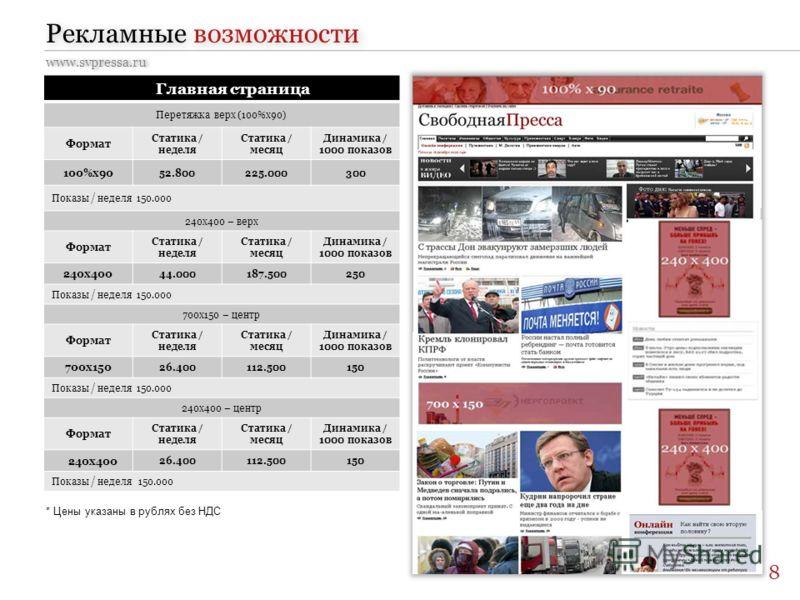 Рекламные возможности www.svpressa.ru Главная страница Перетяжка верх (100%x90) Формат Статика / неделя Статика / месяц Динамика / 1000 показов 100%х90 52.800225.000300 Показы / неделя 150.000 240х400 – верх Формат Статика / неделя Статика / месяц Ди