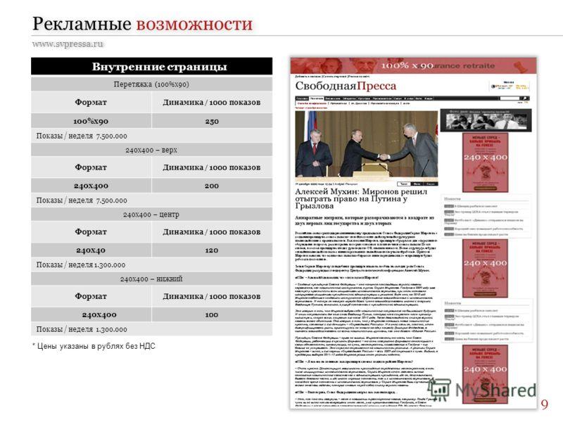 Рекламные возможности www.svpressa.ru Внутренние страницы Перетяжка (100%x90) Формат Динамика / 1000 показов 100%х90 250 Показы / неделя 7.500.000 240х400 – верх Формат Динамика / 1000 показов 240х400 200 Показы / неделя 7.500.000 240х400 – центр Фор