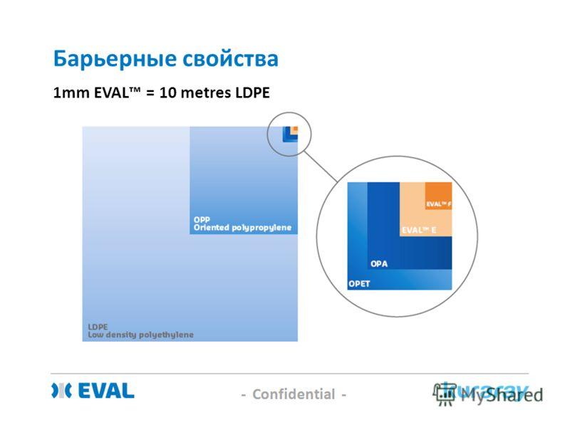 Барьерные свойства 1mm EVAL = 10 metres LDPE