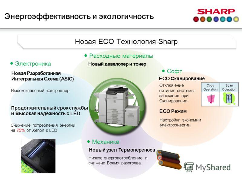 Энергоэффективность и экологичность Снижение потребления энергии на 75% от Xenon к LED Электроника Высококлассный контроллер Софт Низкое энергопотребление и снижено Время разогрева Отключение питания системы запекания при Сканировании Настройки эконо