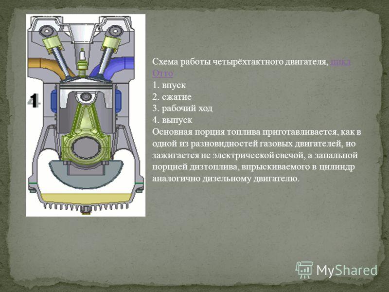 Схема работы четырёхтактного двигателя, цикл Отто 1. впуск 2. сжатие 3. рабочий ход 4. выпускцикл Отто Основная порция топлива приготавливается, как в одной из разновидностей газовых двигателей, но зажигается не электрической свечой, а запальной порц