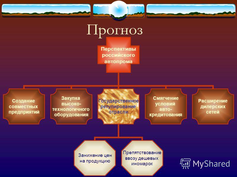 Положительные моменты + Идеальное соответствие российским дорогам + Отличная вместительность (очень важно для дачников и сельских жителей) + Доступность автозапчастей и своевременного ремонта + Достаточная прочность конструкции + Хорошая проходимость