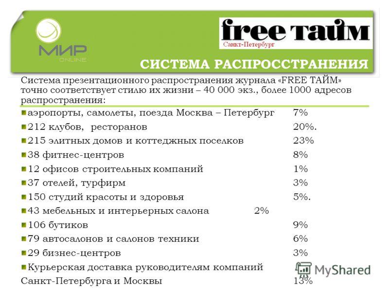 СИСТЕМА РАСПРОССТРАНЕНИЯ Система презентационного распространения журнала «FREE ТАЙМ» точно соответствует стилю их жизни – 40 000 экз., более 1000 адресов распространения: аэропорты, самолеты, поезда Москва – Петербург 7% 212 клубов, ресторанов 20%.