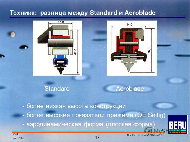 VHP Juli 2005 Nur für den internen Gebrauch. 17 Техника: разница между Standard и Aeroblade StandardAeroblade - более низкая высота конструкции - более высокие показатели прижима (OE Seitig) - аэродинамическая форма (плоская форма)