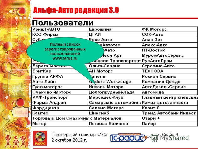 Альфа-Авто редакция 3.0 Слайд 4Партнерский семинар «1С» 2 августа 2012 г. Пользователи Полный список зарегистрированных пользователей www.rarus.ru