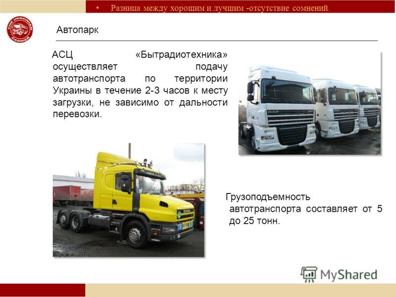 Разница между хорошим и лучшим -отсутствие сомнений. АСЦ «Бытрадиотехника» осуществляет подачу автотранспорта по территории Украины в течение 2-3 часов к месту загрузки, не зависимо от дальности перевозки. Грузоподъемность автотранспорта составляет о