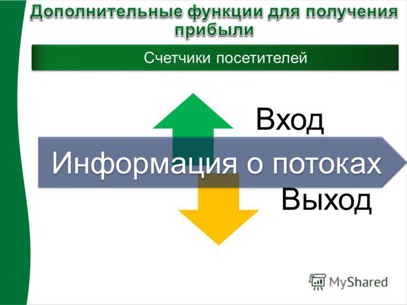Вход Выход Информация о потоках