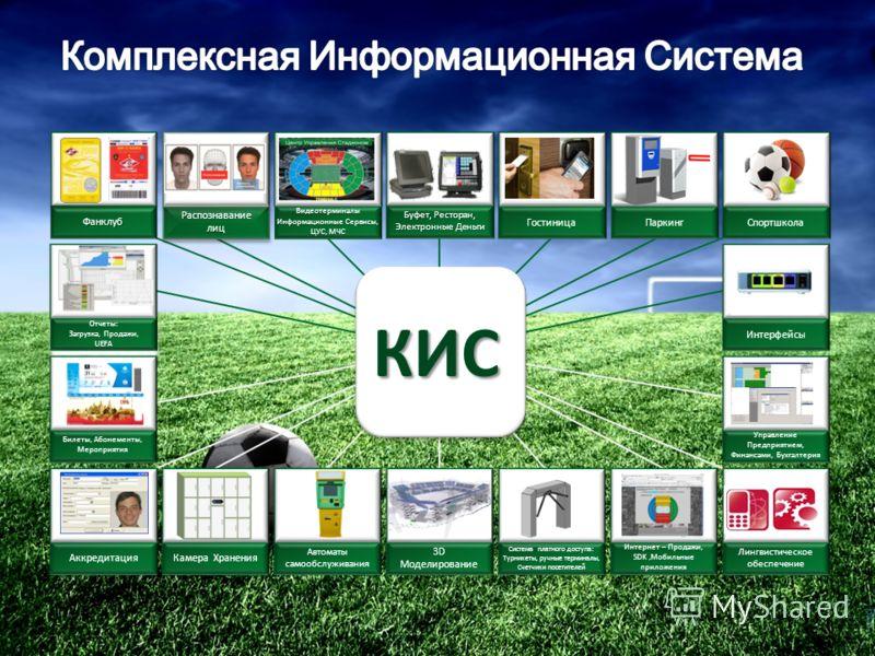 Отчеты: Загрузка, Продажи, UEFA Отчеты: Загрузка, Продажи, UEFA 3D Моделирование Распознавание лиц Спортшкола Паркинг Интерфейсы Управление Предприятием, Финансами, Бухгалтерия ГостиницаВидеотерминалы Информационные Сервисы, ЦУС, МЧС Система платного