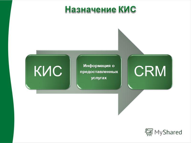 КИС Информация о предоставленныхуслугах CRM
