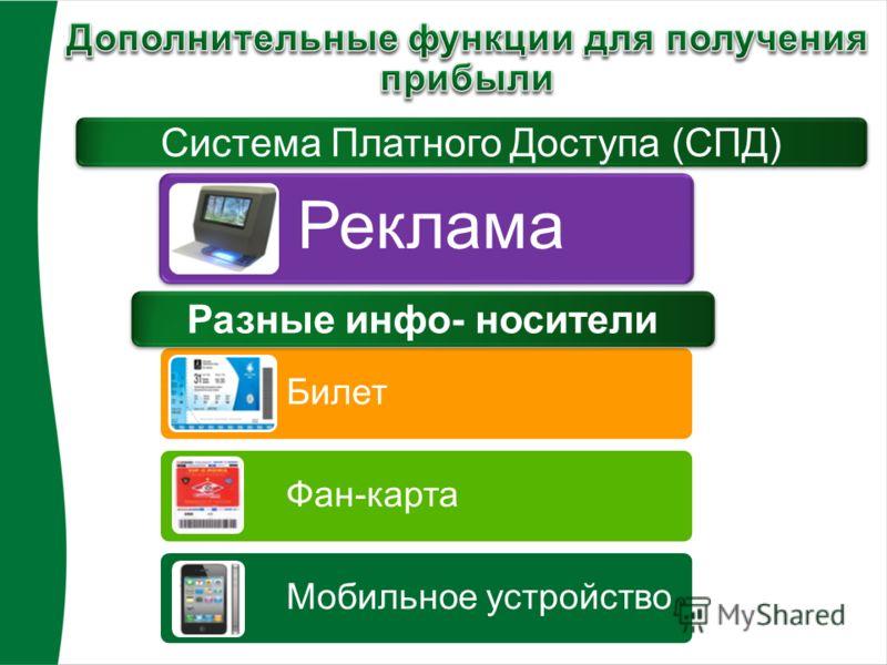 Система Платного Доступа (СПД) Билет Фан-карта Мобильное устройство Реклама Разные инфо- носители