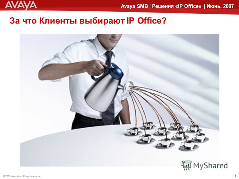 © 2006 Avaya Inc. All rights reserved.© 2005 Avaya Inc. All rights reserved. 14 Avaya SMB | Решения «IP Office» | Июнь, 2007 За что Клиенты выбирают IP Office?
