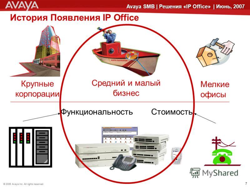 © 2006 Avaya Inc. All rights reserved.© 2005 Avaya Inc. All rights reserved. 7 Avaya SMB | Решения «IP Office» | Июнь, 2007 История Появления IP Office Крупные корпорации Мелкие офисы Средний и малый бизнес ФункциональностьСтоимость