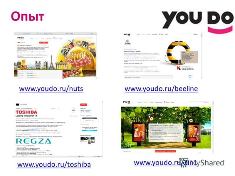 Опыт www.youdo.ru/beelinewww.youdo.ru/nuts www.youdo.ru/toshiba www.youdo.ru/3in1