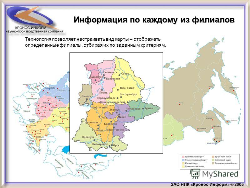 Карта с филиалами БАНКА Технология позволяет настраивать вид карты – отображать определенные филиалы, отбирая их по заданным критериям. ЗАО НПК «Кронос-Информ» ® 2005