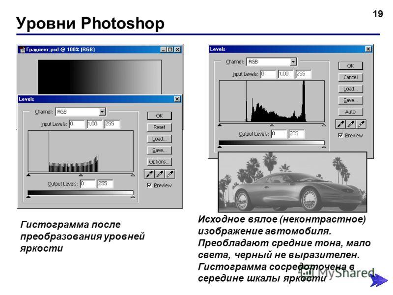 Уровни Photoshop 19 Гистограмма после преобразования уровней яркости Исходное вялое (неконтрастное) изображение автомобиля. Преобладают средние тона, мало света, черный не выразителен. Гистограмма сосредоточена в середине шкалы яркости