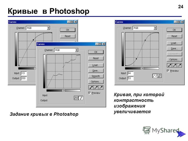 Кривые в Photoshop 24 Задание кривых в Photoshop Кривая, при которой контрастность изображения увеличивается