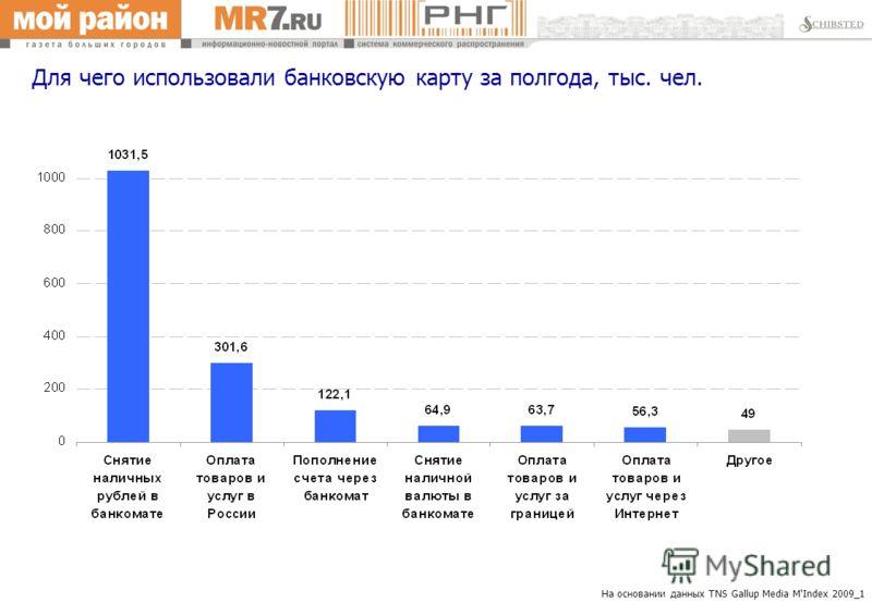 На основании данных TNS Gallup Media M'Index 2009_1 Для чего использовали банковскую карту за полгода, тыс. чел.