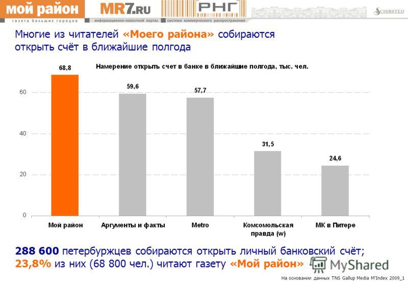 На основании данных TNS Gallup Media M'Index 2009_1 288 600 петербуржцев собираются открыть личный банковский счёт; 23,8% из них (68 800 чел.) читают газету «Мой район» Многие из читателей «Моего района» собираются открыть счёт в ближайшие полгода