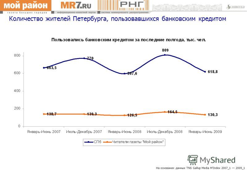 Количество жителей Петербурга, пользовавшихся банковским кредитом На основании данных TNS Gallup Media M'Index 2007_1 2009_1
