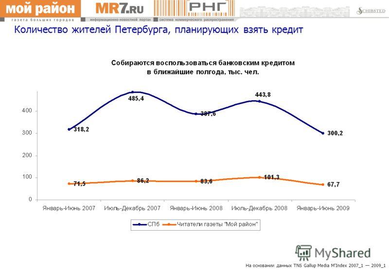 Количество жителей Петербурга, планирующих взять кредит На основании данных TNS Gallup Media M'Index 2007_1 2009_1