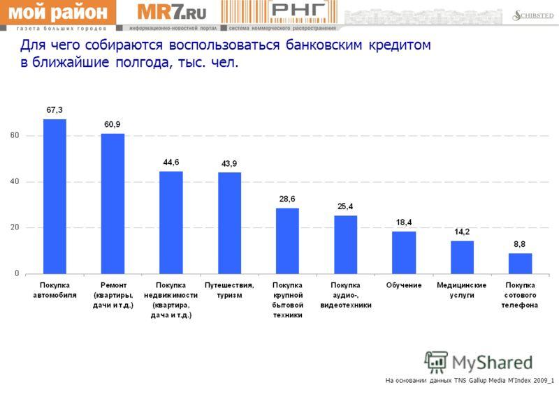 На основании данных TNS Gallup Media M'Index 2009_1 Для чего собираются воспользоваться банковским кредитом в ближайшие полгода, тыс. чел.