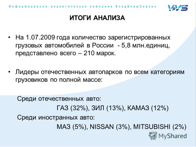 На 1.07.2009 года количество зарегистрированных грузовых автомобилей в России - 5,8 млн.единиц, представлено всего – 210 марок. Лидеры отечественных автопарков по всем категориям грузовиков по полной массе: Среди отечественных авто: ГАЗ (32%), ЗИЛ (1