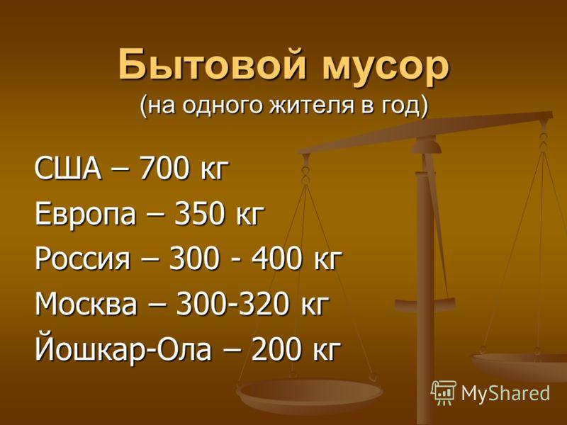 Бытовой мусор (на одного жителя в год) США – 700 кг Европа – 350 кг Россия – 300 - 400 кг Москва – 300-320 кг Йошкар-Ола – 200 кг