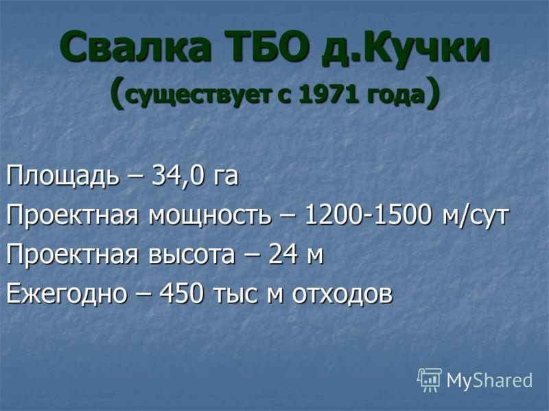 Свалка ТБО д.Кучки ( существует с 1971 года ) Площадь – 34,0 га Проектная мощность – 1200-1500 м/сут Проектная высота – 24 м Ежегодно – 450 тыс м отходов