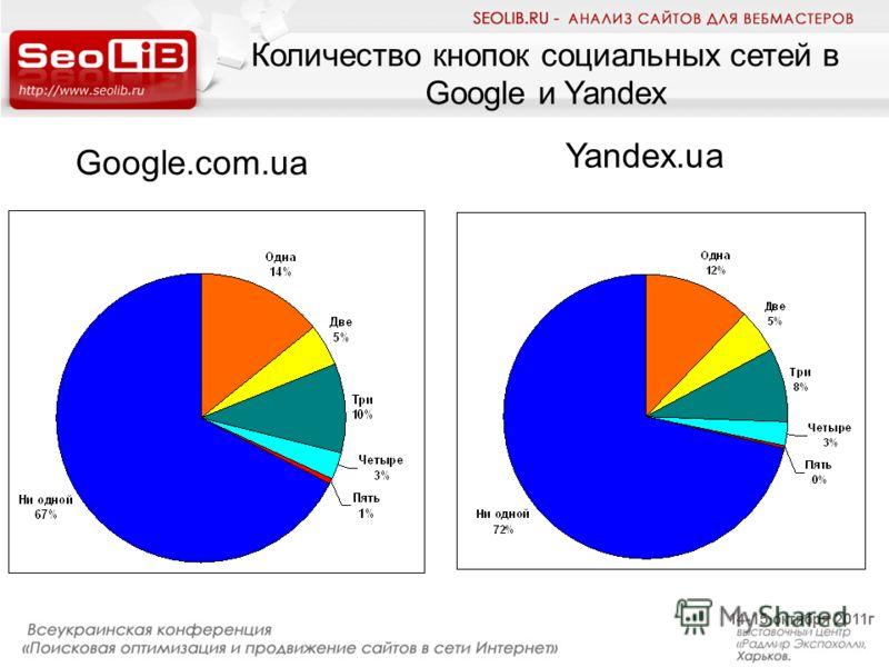 Количество кнопок социальных сетей в Google и Yandex Google.com.ua Yandex.ua