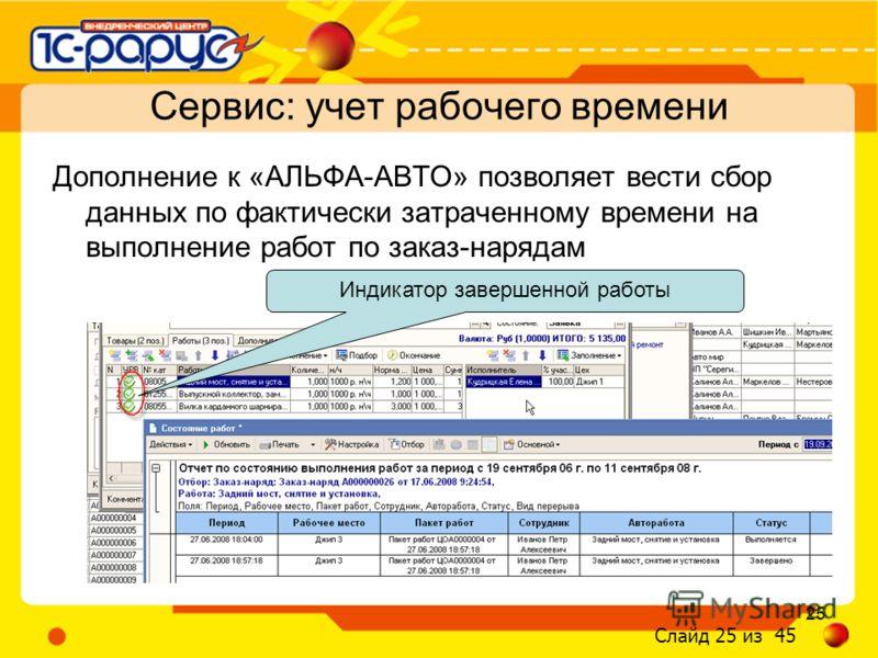 Слайд 25 из 45 25 Дополнение к «АЛЬФА-АВТО» позволяет вести сбор данных по фактически затраченному времени на выполнение работ по заказ-нарядам Сервис: учет рабочего времени Индикатор завершенной работы