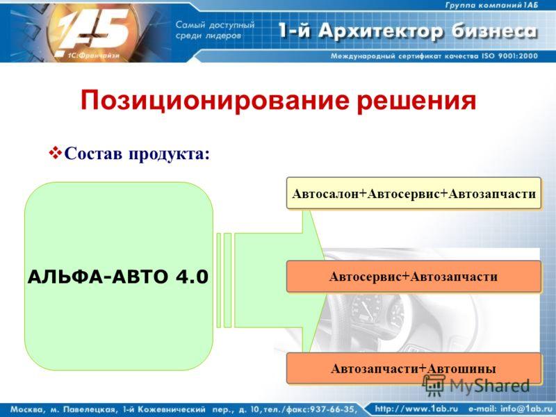 Позиционирование решения АЛЬФА-АВТО 4.0 Автосалон+Автосервис+Автозапчасти Автосервис+Автозапчасти Автозапчасти+Автошины Состав продукта: