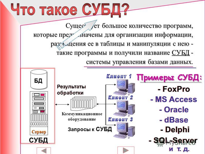 Добавление новой информации в существующие файлы БД и добавление новых пустых файлов. Изменение (модификация) информации в существующих файлах БД. Поиск информации в БД. Удаление информации из существующих файлов в БД и удаление самих файлов из БД. К