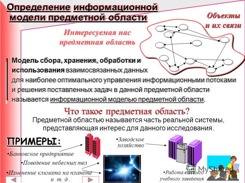 Построение информационной модели - это один из этапов в процессе принятии управленческого решения Анализ полученных данных Анализ полученных данных Привлечение современных методов и технологий обработки имеющейся информации (компьютерные сети, СУБД,