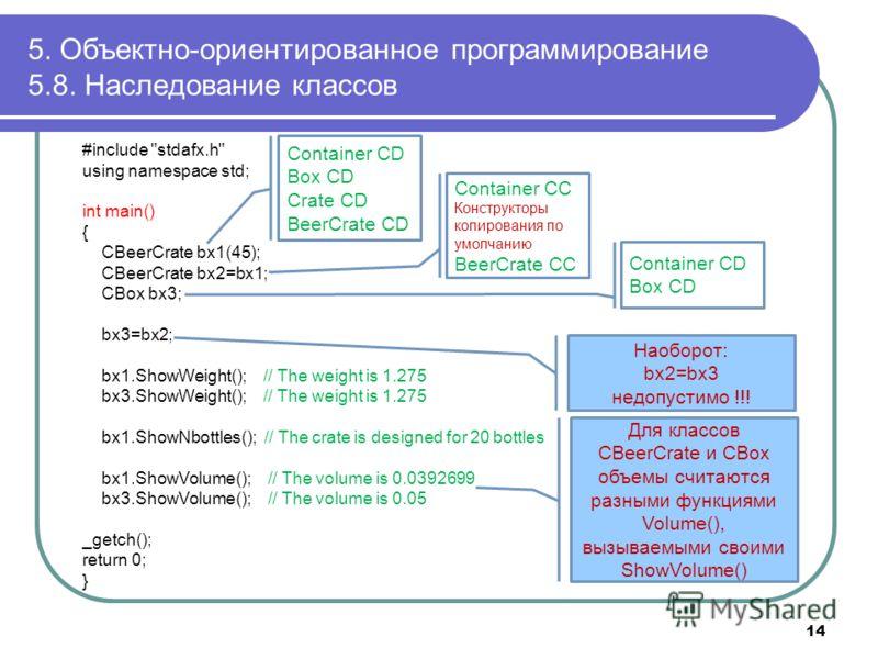 5. Объектно-ориентированное программирование 5.8. Наследование классов 14 #include