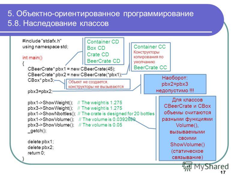 5. Объектно-ориентированное программирование 5.8. Наследование классов 17 #include