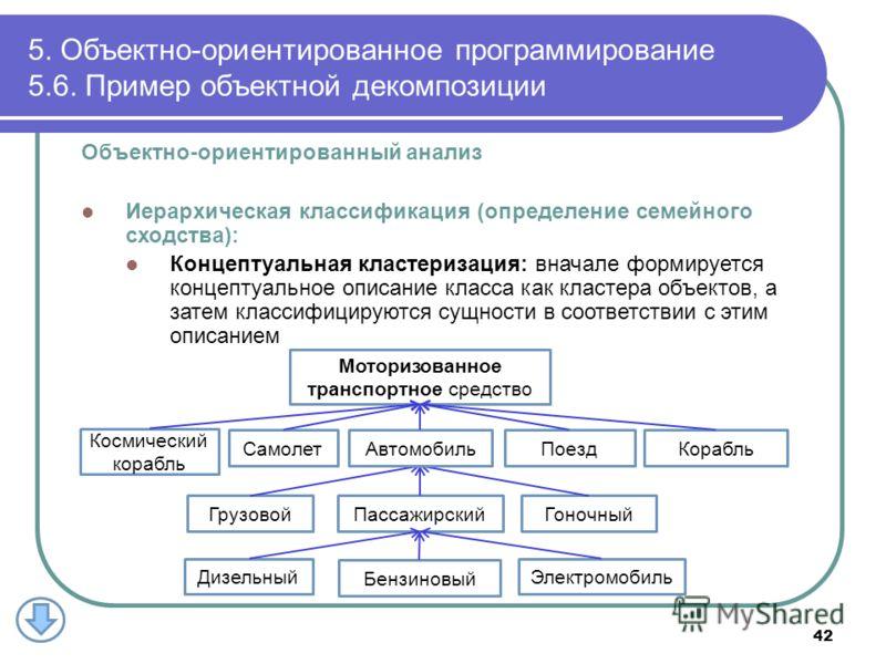 Объектно-ориентированный анализ Иерархическая классификация (определение семейного сходства): Концептуальная кластеризация: вначале формируется концептуальное описание класса как кластера объектов, а затем классифицируются сущности в соответствии с э