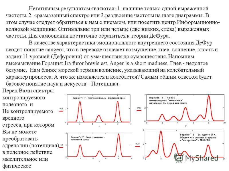 Негативным результатом являются: 1. наличие только одной выраженной частоты, 2. «размазанный спектр» или 3.раздвоение частоты на шаге диаграммы. В этом случае следует обратиться к нам с письмом, или посетить центр Информационно- волновой медицины. Оп