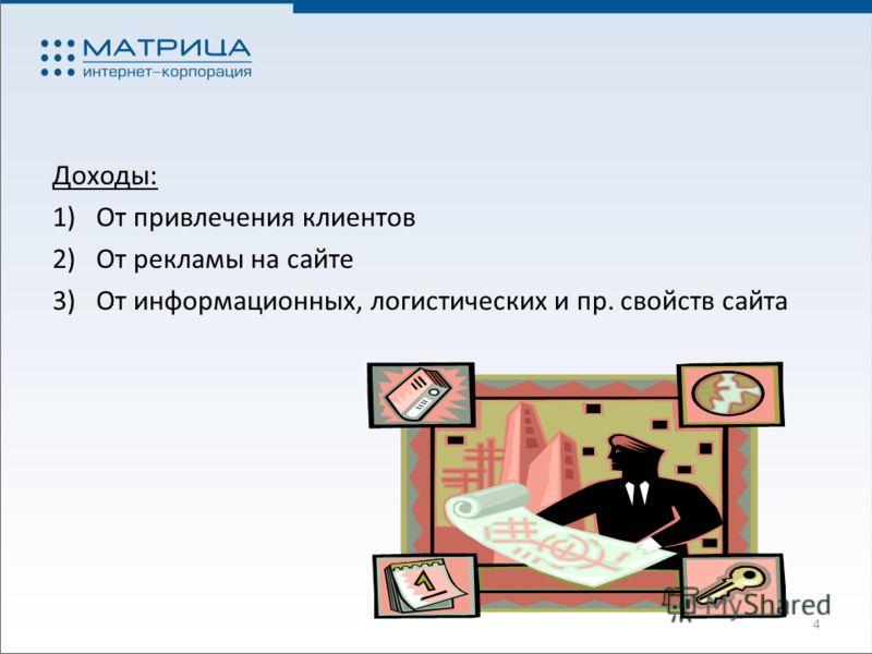 Доходы: 1)От привлечения клиентов 2)От рекламы на сайте 3)От информационных, логистических и пр. свойств сайта 4