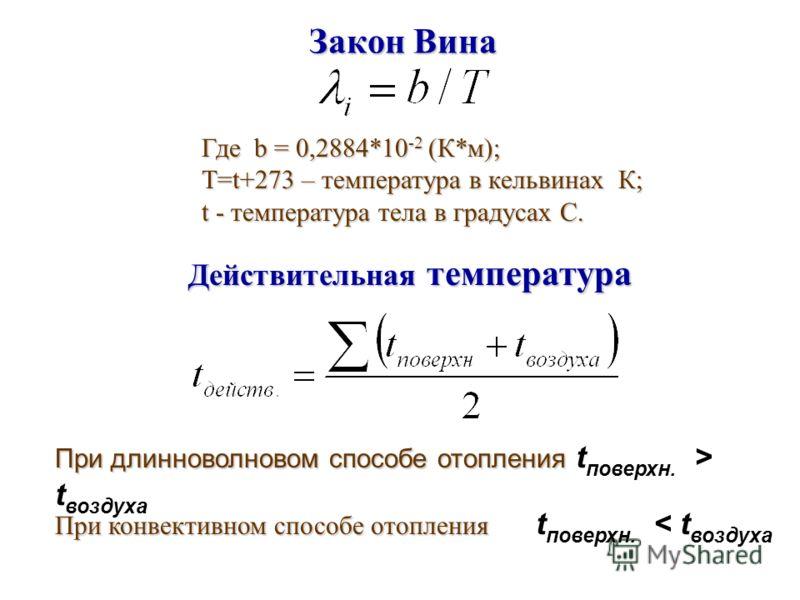 Место нахождения теплового излучения в электромагнитном спектре