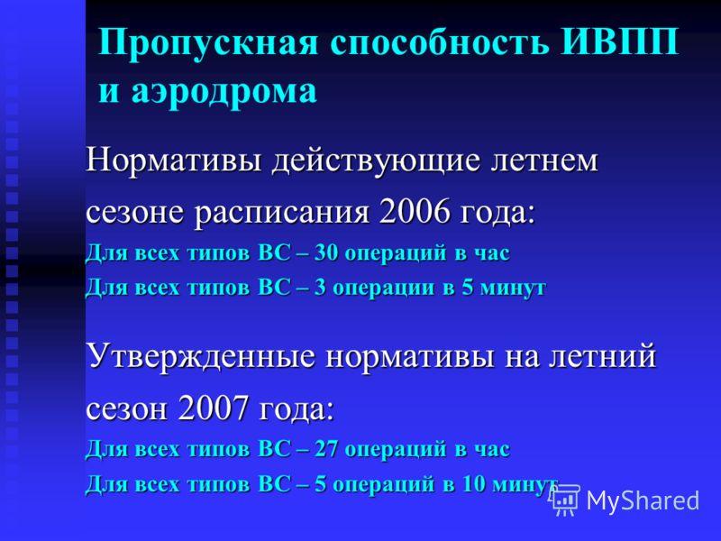 Пропускная способность ИВПП и аэродрома Нормативы действующие летнем сезоне расписания 2006 года: Для всех типов ВС – 30 операций в час Для всех типов ВС – 3 операции в 5 минут Утвержденные нормативы на летний сезон 2007 года: Для всех типов ВС – 27