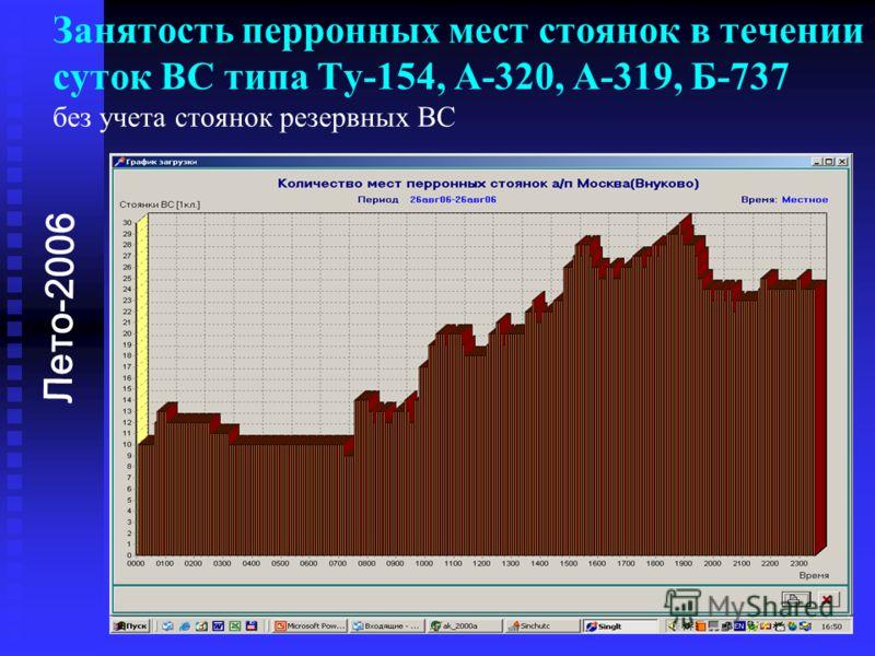 Занятость перронных мест стоянок в течении суток ВС типа Ту-154, А-320, А-319, Б-737 без учета стоянок резервных ВС Лето-2006