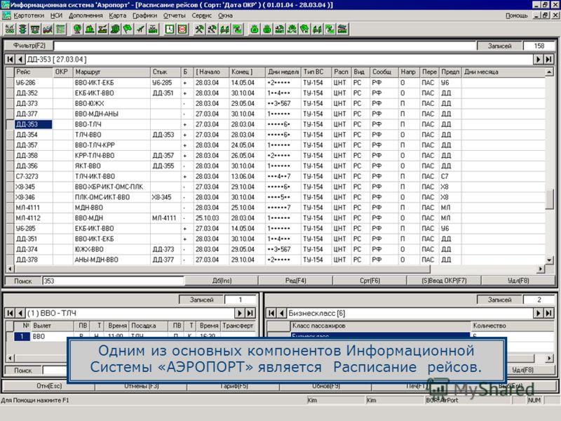 Одним из основных компонентов Информационной Системы «АЭРОПОРТ» является Расписание рейсов.