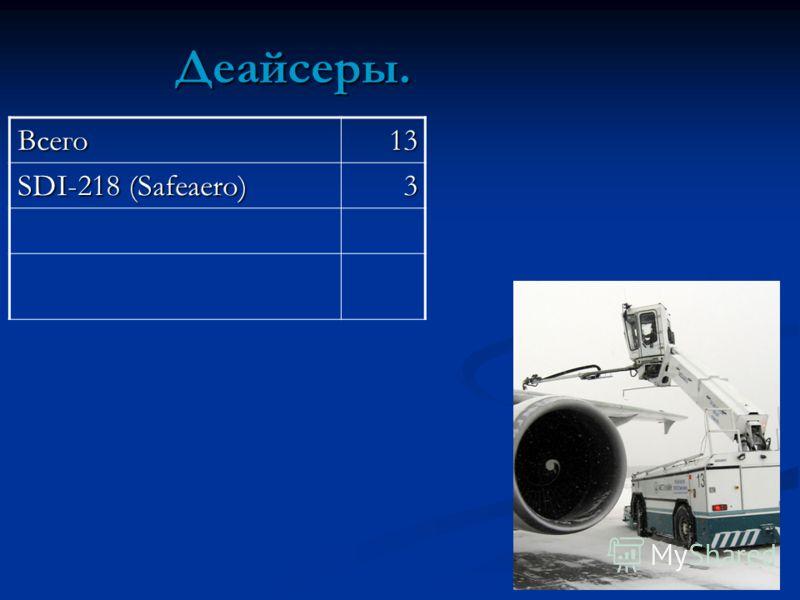 Деайсеры. Всего13 SDI-218 (Safeaero) 3