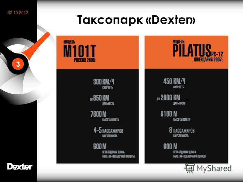 27.08.2012 3 Таксопарк «Dexter»
