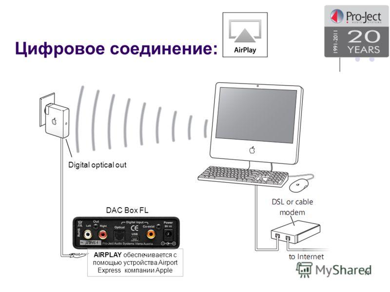 Цифровое соединение: 11 Digital optical out DAC Box FL AIRPLAY обеспечивается с помощью устройства Airport Express компании Apple